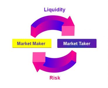 What does liquidity mean for crypto trading,crypto liquidity provider,cryptocurrency liquidity problem,bitcoin,crypto liquidity index,liquidity crypto exchange,binance,bitcoin liquidity chart,coinbase