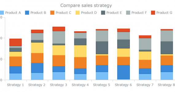 What is a Stacked Bar Graph,stacked bar chart excel,stacked bar graph python,horizontal stacked bar chart excel,how to read stacked bar graph,stacked bar chart example,stacked column chart with two sets of data,when to use stacked bar chart,stacked bar chart pandas,